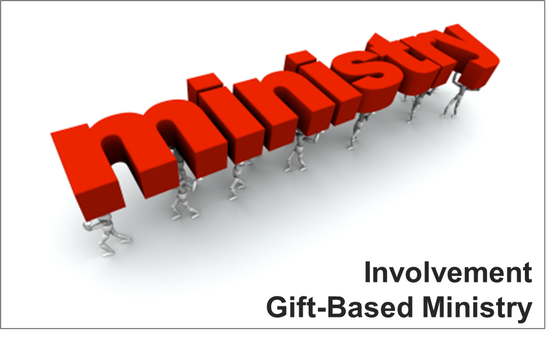 Involvement in Gift-Based Church Ministry