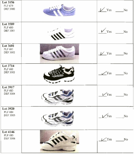 Adidas%20America%20v.%20Payless%20Shoesource%20-%20Verdict%20Shot3.png