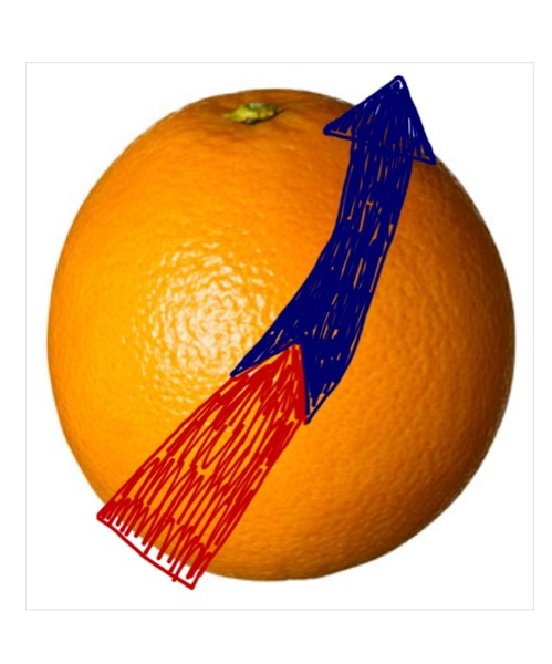 Tennis Serve Towel Drill: Steal This Drill: Peel The Orange For