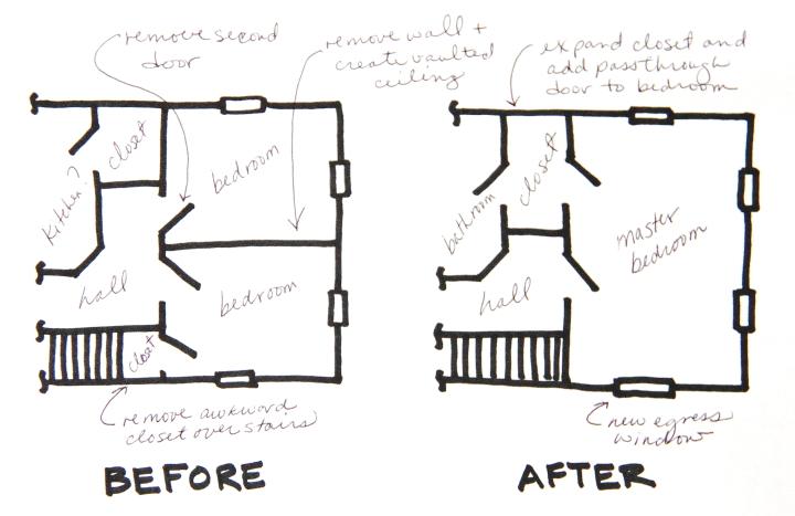 Master Bedroom Then Now Blog Homeandawaywithlisa