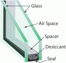 Greenhouse glazing microfarm organic gardens blog for Glass block r value