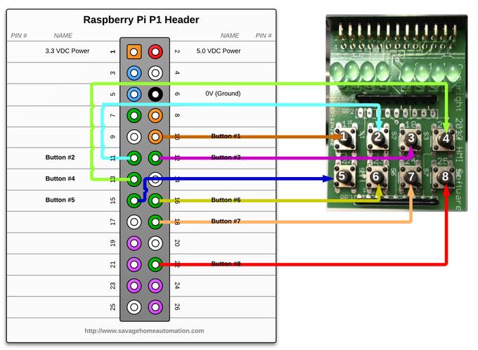 sha raspberry pi john jay s 8 led button breakout board rh savagehomeautomation com Raspberry Pi Relay Board wiring diagram raspberry pi 3