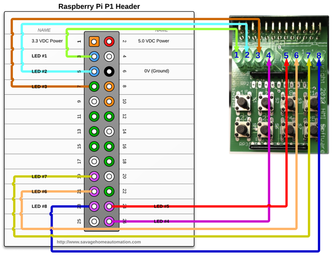 arduino bluetooth project relay diagram arduino free engine image for user manual