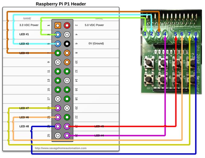 sha raspberry pi john jay s 8 led button breakout board led wiring diagram