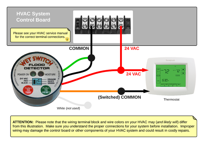Switch For Hvac Diagram - Technical Diagrams on