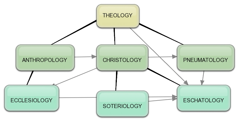 roman catholic contemporary tradition of moral theology theology religion essay The coordinating themes for the courses in christian ethics and moral theology at the  contemporary moral  roman catholic and mennonite traditions, .