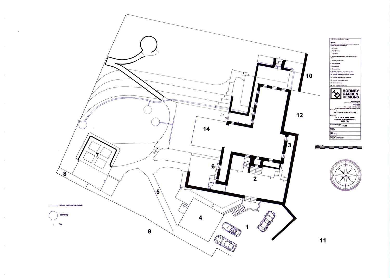 Garden Irrigation System Diagram Engine Diagram And