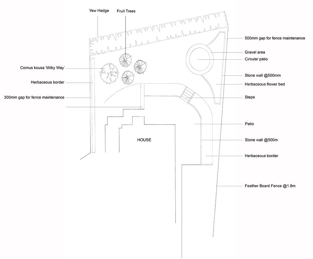 Rear Garden Design Plans - Hornby Garden Designs - Best Landscape ...