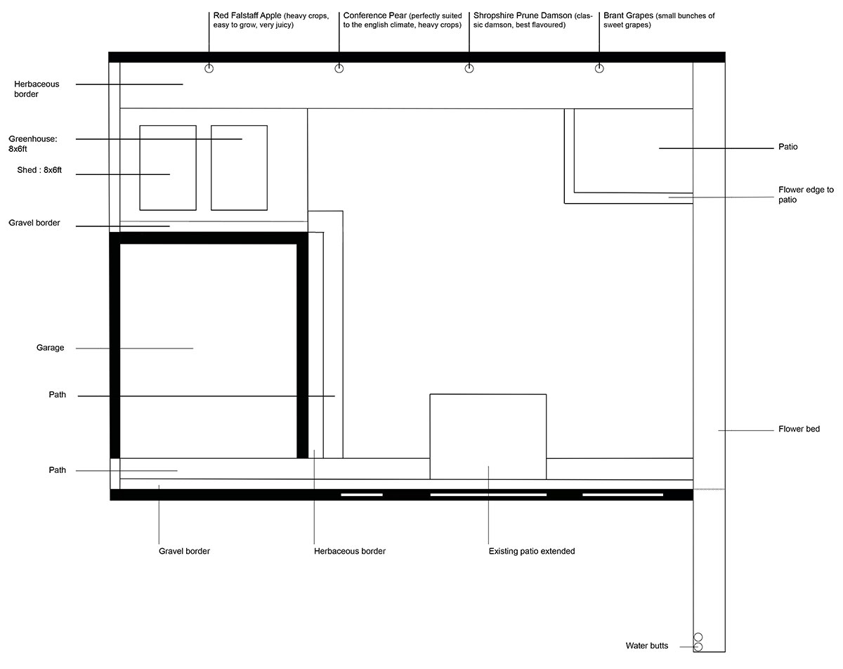 Garden Ideas 2017 Uk garden design plans for a new house in shrewsbury - garden planner
