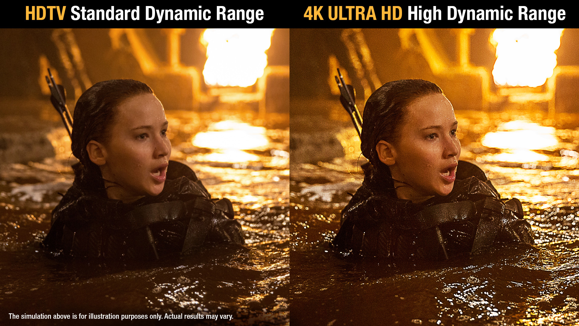 The Hunger Games Series Now Available In 4k Ultra Hd The Hunger