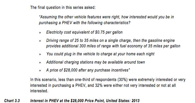 Mr. And Mrs. Car Buyer, Alternative Powertrains