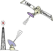 Voice for Christ Radio - I AM Radio Network