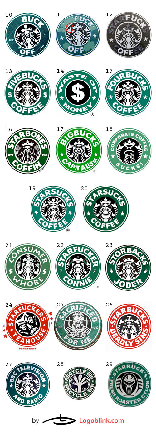 Meaning Of Starbucks Logo