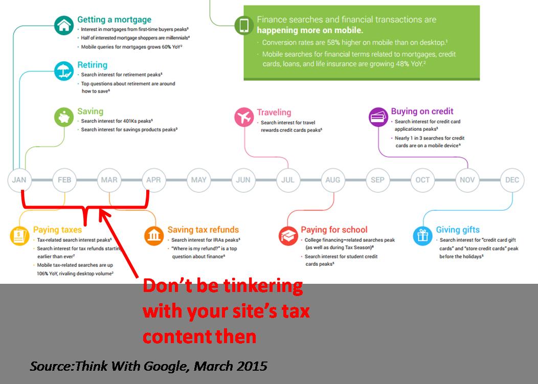Tiaa Cref Life Insurance Quote Digital Marketing Strategy Blog  Rock The Boat Marketing