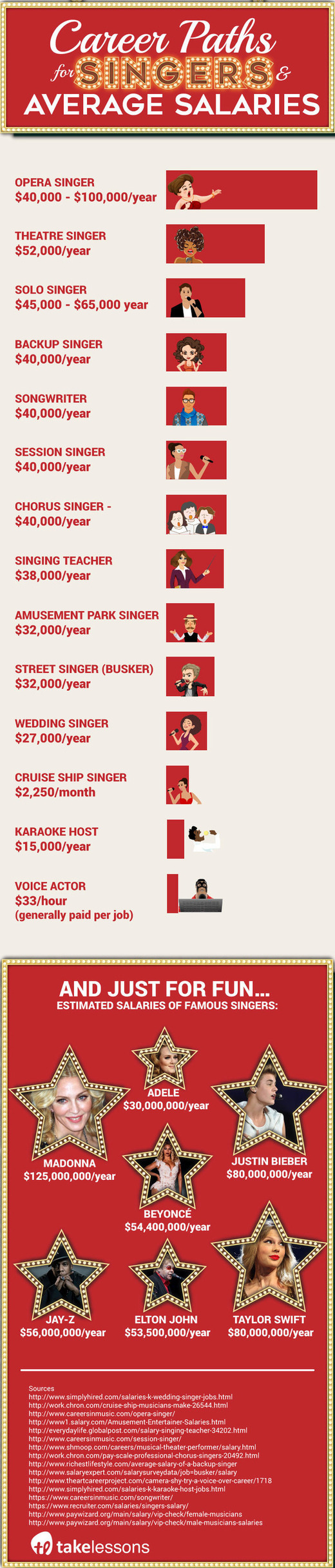How To Make A Living As A Singer - MTT - Music Think Tank