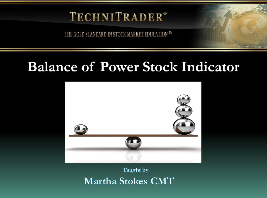 TC2000 Candlestick Charts and Indicators Explained - TechniTrader