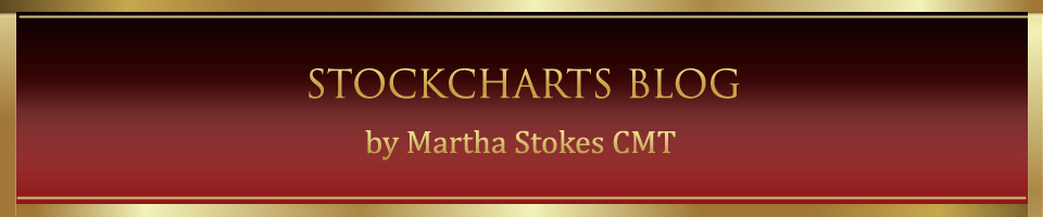 TechniTrader Stock Trading StockCharts Indicators and Candlestick Patterns banner
