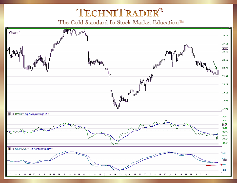 encyclopedia of candlestick charts pdf download