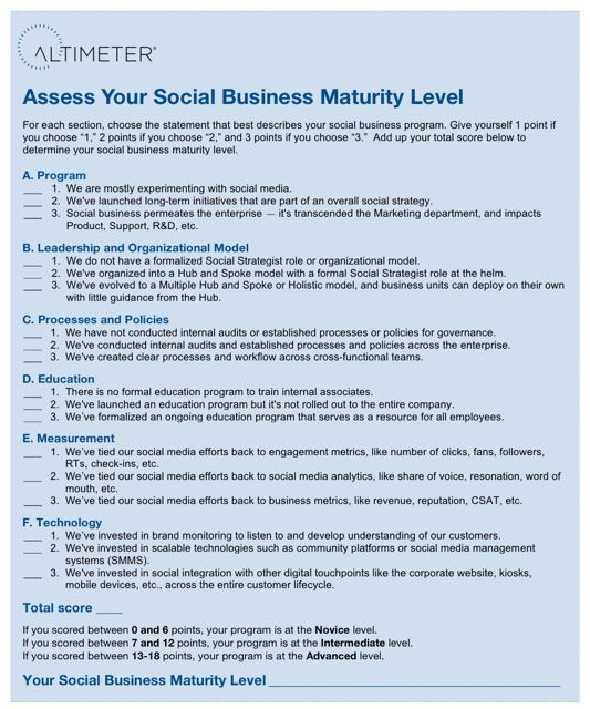 tfwco.com inbound marketing - this image is a digital copy of the social business maturity quiz created by Altimeter Group