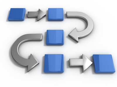 tfwco.com smart business-this image shows a diagram utilizing arrows to represent a smooth work flow