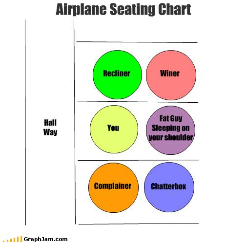 decorating  u00bb window or aisle seat