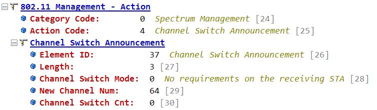 my80211.com - HOME - 802.11 - Action Frames