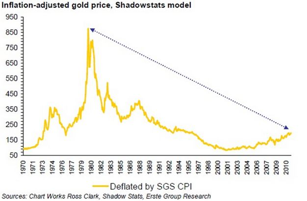 chart-gold-1.png?__SQUARESPACE_CACHEVERSION=1347481979815