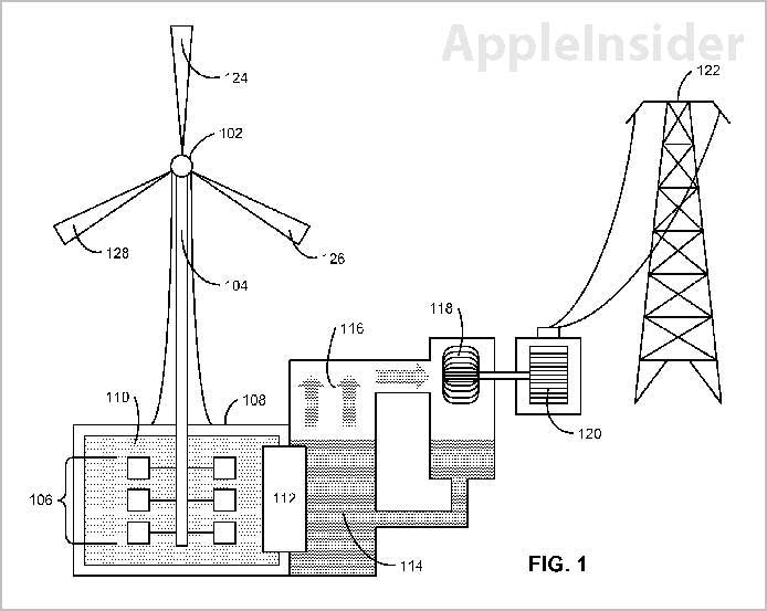 links  apple patent could transform wind power industry - home