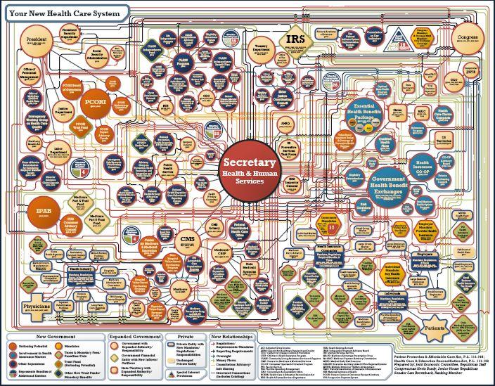 Fantastisch Flow Chart Wort Zeitgenössisch - Bilder für das ...