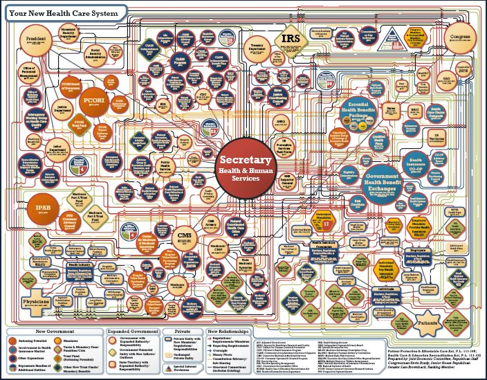 698197731440590848 furthermore Why Restaurant Regulation Makes Sense furthermore Wall Street Journal Obamacare Calculator together with Physiotherapy Equipment Market besides Presidential travel costs obama vs trump oc. on obamacare market and graph