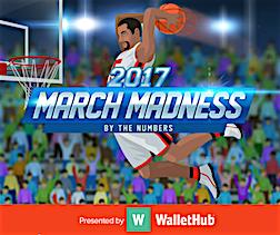 10523b5028cf NYSportsJournalism.com - Final Four Site Eyes  150M March Madness Impact