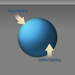 shading-5-lighting