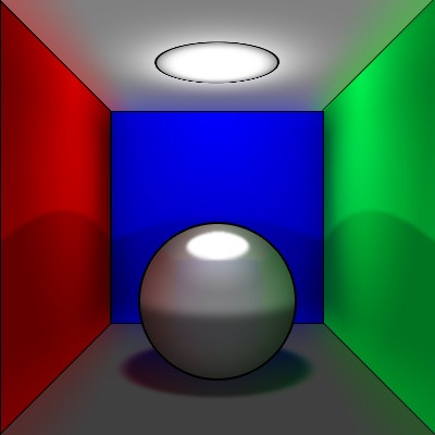 Illumination-4-sphere-indirect-illumination