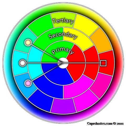 Colour-wheel-labels