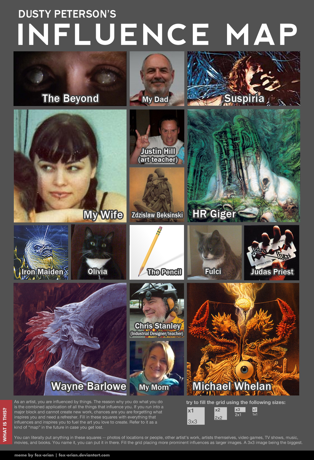 DA's Influence Map meme