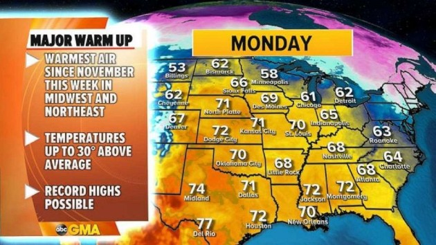 Warmest air since November building across Upper Midwest and toward Northeast