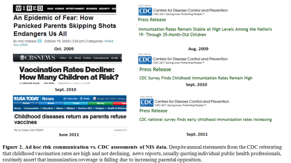 Im Sure Those Engaging In Empirically Uninformed Vaccine Risk Communication Are Not Doing So In Bad Faith