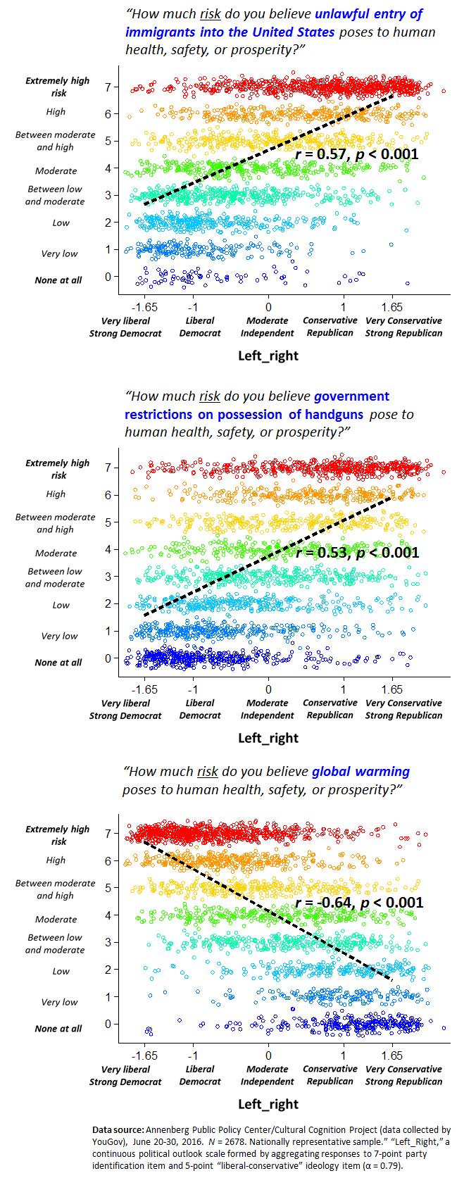 anti globalisation median position