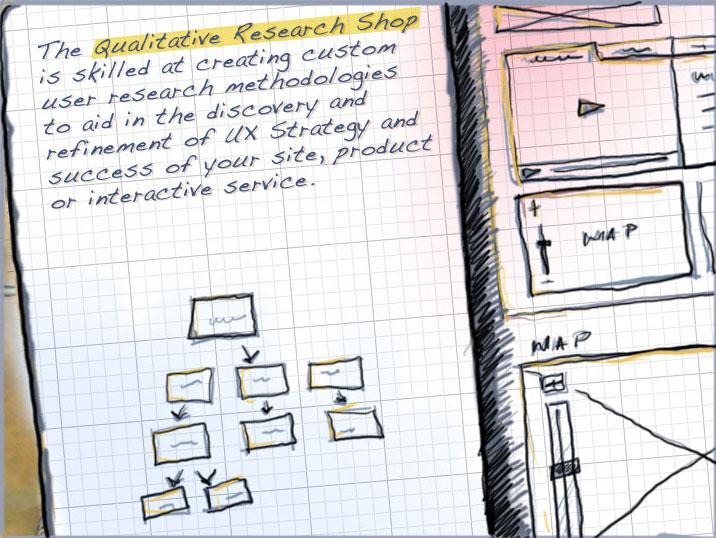 shop Organizational Behavior I: Essential Theories