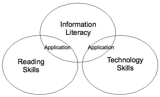 skillsareas.jpg