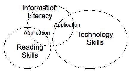 skillstech.jpg