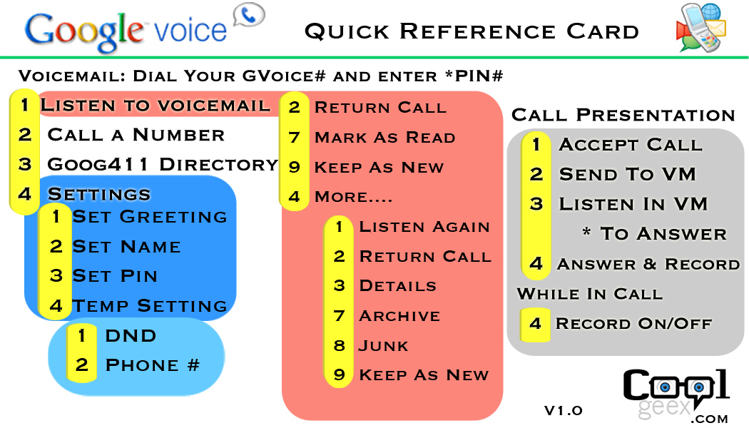 By jennydevaughn social precision blog google voice cheat sheet m4hsunfo