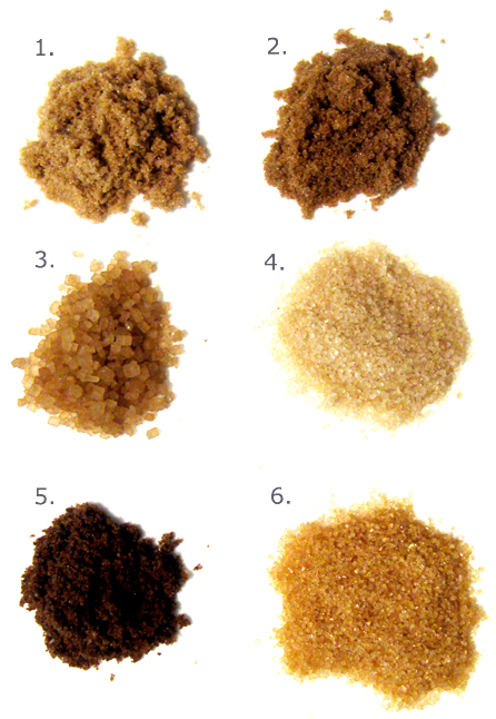 Want To Know More About Brown Sugar? Updated Chart Here