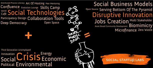 Social Startup Labs