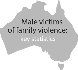 victims of domestic violence criminology essay Gender based violence and related legislations criminology essay  it also  seeks to exert pressure for improved service to victims of domestic, dating and.