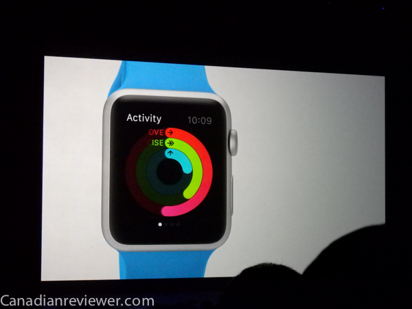 The Apple Beat: What you need to know about Apple Watch ...