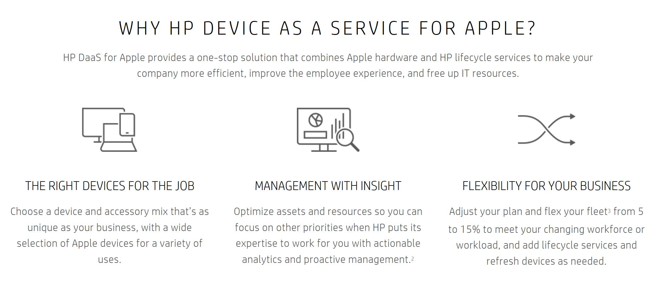 HP's new Devices as a Service offering for Apple products ...