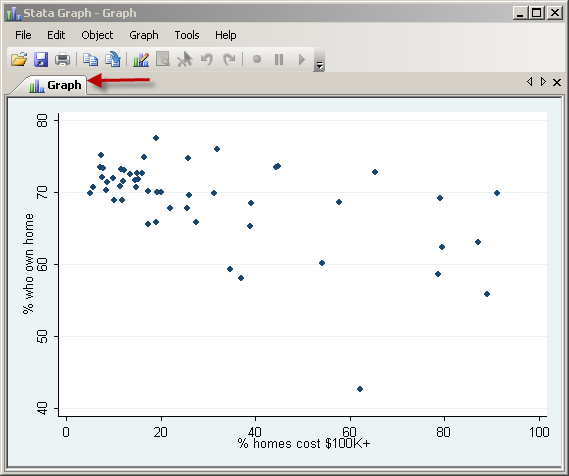 how to add format in scalar in stata