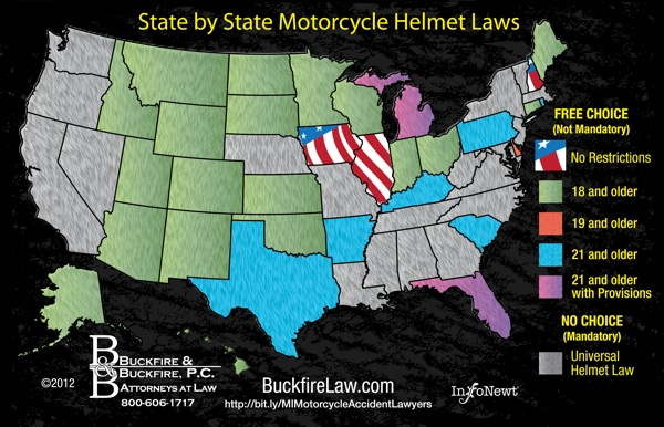 Client Infographic U.S. Motorcycle Helmet Laws Wallet Card