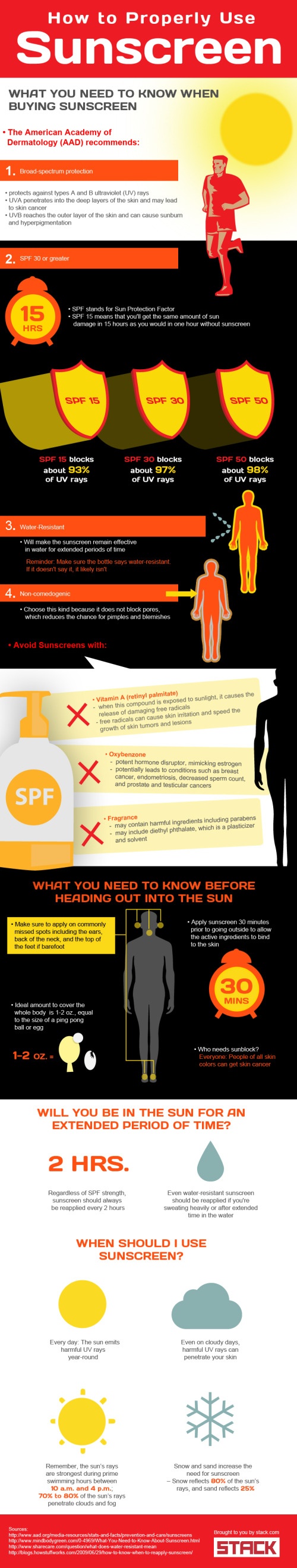 STACK How To Use Sunscreen Properly infographic